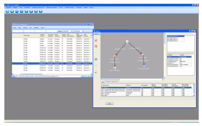 Wizualizacja procesów - system zrządzania produkcją